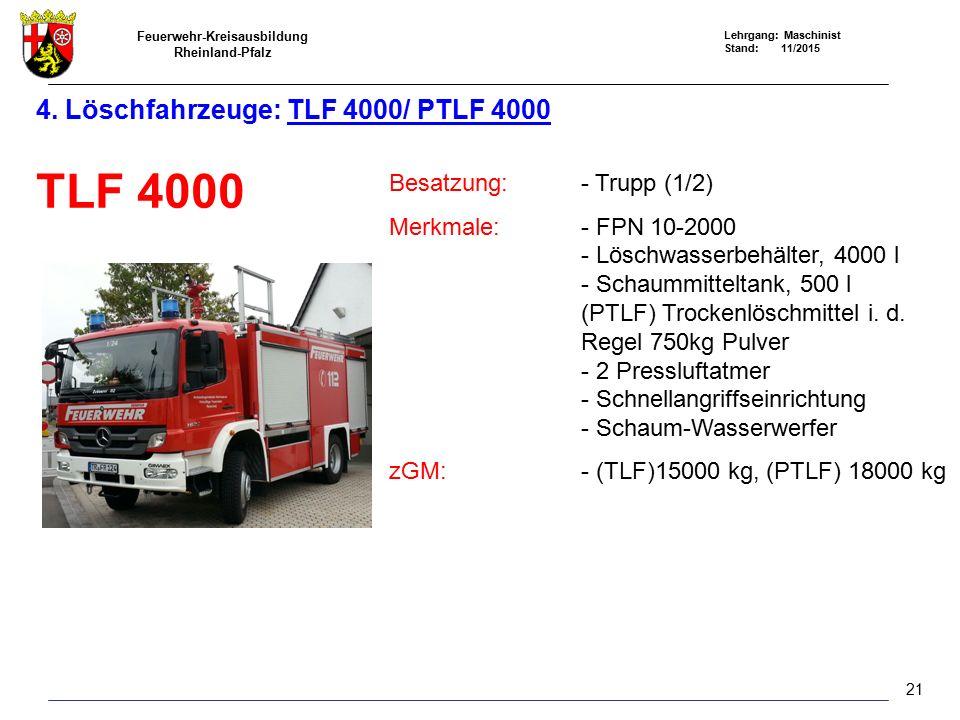 Feuerwehr-Kreisausbildung Rheinland-Pfalz Lehrgang: Maschinist Stand: 11/2015 4. Löschfahrzeuge: TLF 4000/ PTLF 4000 TLF 4000 Besatzung:- Trupp (1/2)