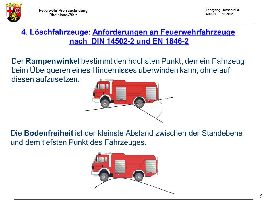 Feuerwehr-Kreisausbildung Rheinland-Pfalz Lehrgang: Maschinist Stand: 11/2015 Der Rampenwinkel bestimmt den höchsten Punkt, den ein Fahrzeug beim Überqueren eines Hindernisses überwinden kann, ohne auf diesen aufzusetzen.