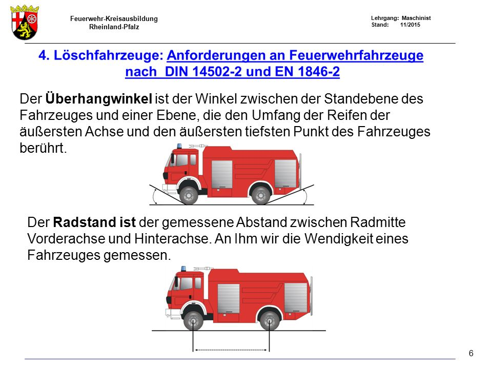 Feuerwehr-Kreisausbildung Rheinland-Pfalz Lehrgang: Maschinist Stand: 11/2015 Der Überhangwinkel ist der Winkel zwischen der Standebene des Fahrzeuges und einer Ebene, die den Umfang der Reifen der äußersten Achse und den äußersten tiefsten Punkt des Fahrzeuges berührt.