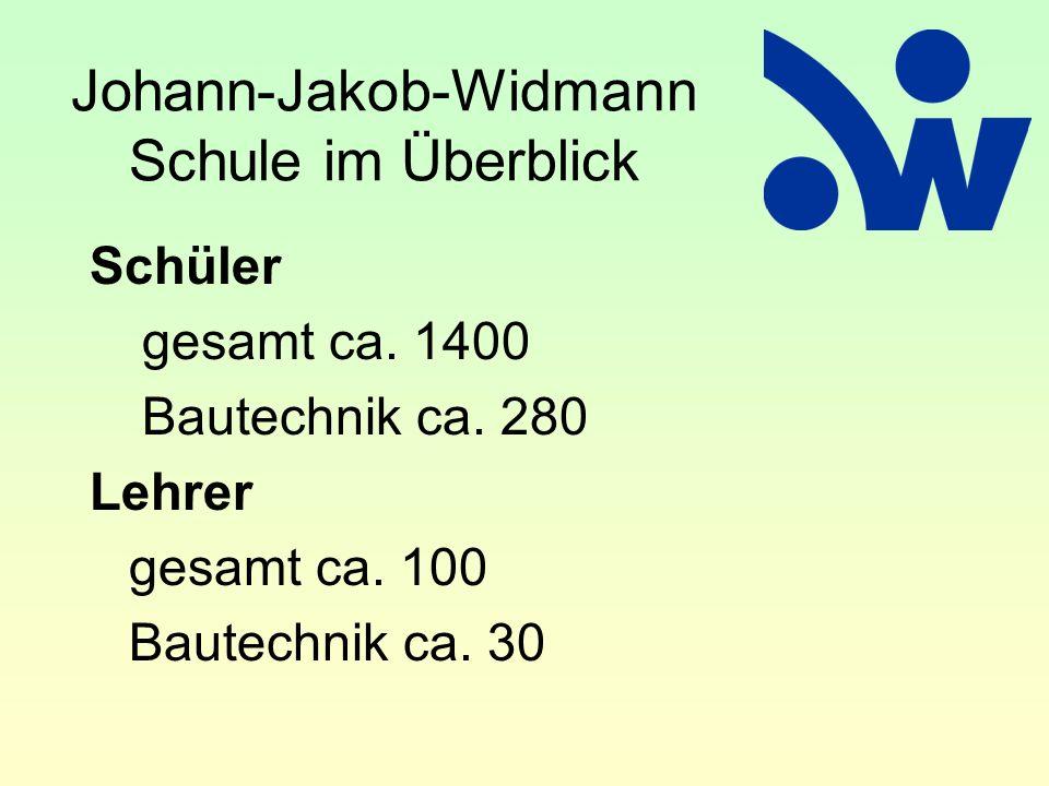 Schüler gesamt ca. 1400 Bautechnik ca. 280 Lehrer gesamt ca. 100 Bautechnik ca. 30 Johann-Jakob-Widmann Schule im Überblick