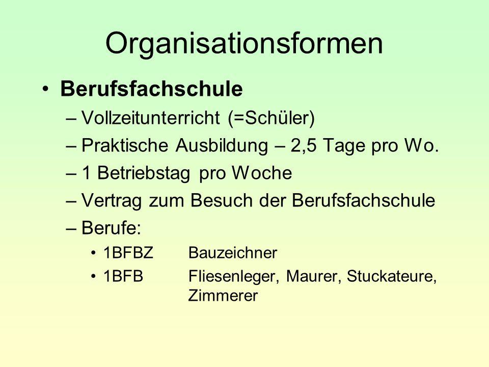Organisationsformen Berufsfachschule –Vollzeitunterricht (=Schüler) –Praktische Ausbildung – 2,5 Tage pro Wo. –1 Betriebstag pro Woche –Vertrag zum Be