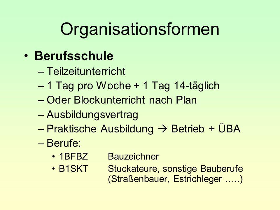 Organisationsformen Berufsschule –Teilzeitunterricht –1 Tag pro Woche + 1 Tag 14-täglich –Oder Blockunterricht nach Plan –Ausbildungsvertrag –Praktisc