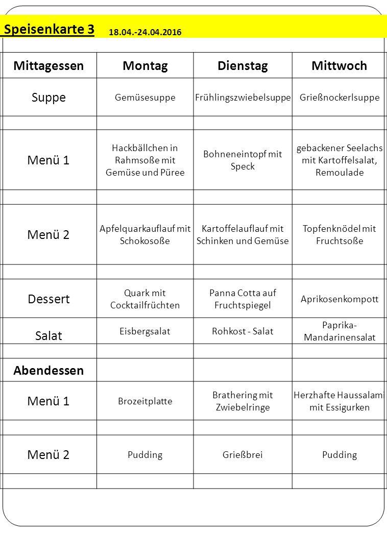 Speisenkarte 3 18.04.-24.04.2016 MittagessenMontagDienstagMittwoch Suppe GemüsesuppeFrühlingszwiebelsuppeGrießnockerlsuppe Menü 1 Hackbällchen in Rahmsoße mit Gemüse und Püree Bohneneintopf mit Speck gebackener Seelachs mit Kartoffelsalat, Remoulade Menü 2 Apfelquarkauflauf mit Schokosoße Kartoffelauflauf mit Schinken und Gemüse Topfenknödel mit Fruchtsoße Dessert Quark mit Cocktailfrüchten Panna Cotta auf Fruchtspiegel Aprikosenkompott Salat EisbergsalatRohkost - Salat Paprika- Mandarinensalat Abendessen Menü 1 Brozeitplatte Brathering mit Zwiebelringe Herzhafte Haussalami mit Essigurken Menü 2 PuddingGrießbreiPudding