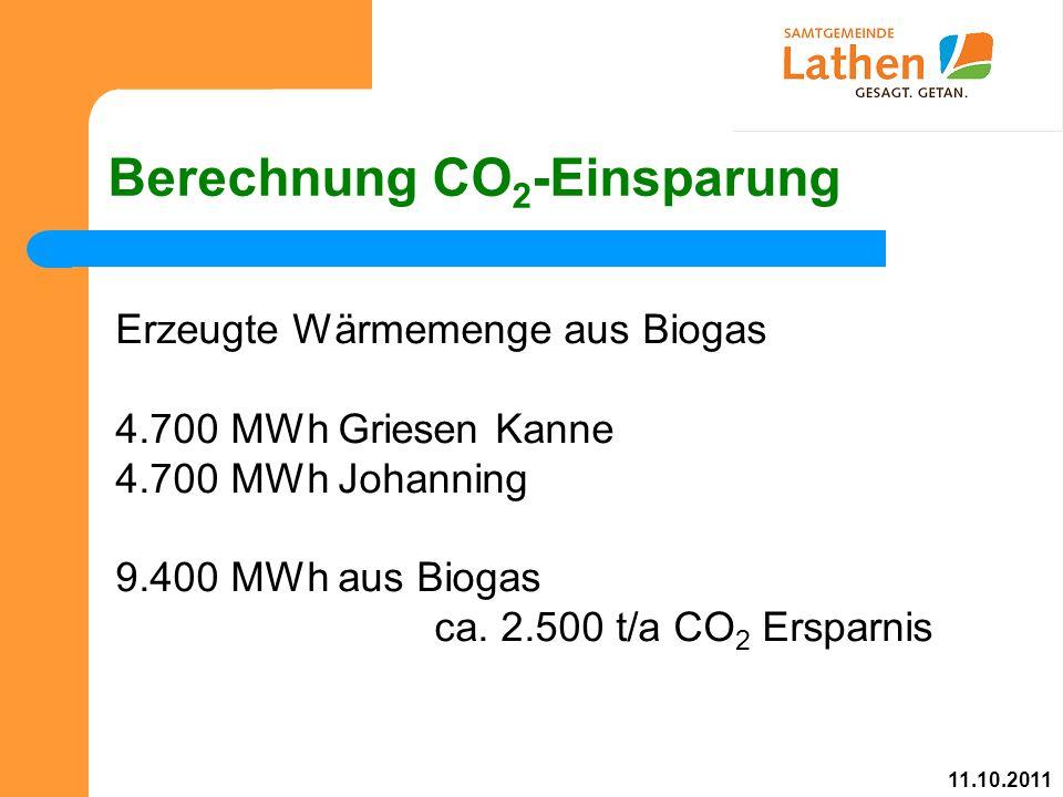 Berechnung CO 2 -Einsparung Erzeugte Wärmemenge aus Biogas 4.700 MWh Griesen Kanne 4.700 MWh Johanning 9.400 MWh aus Biogas ca.