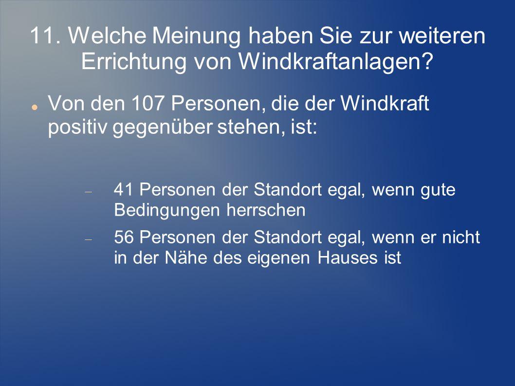 11. Welche Meinung haben Sie zur weiteren Errichtung von Windkraftanlagen.