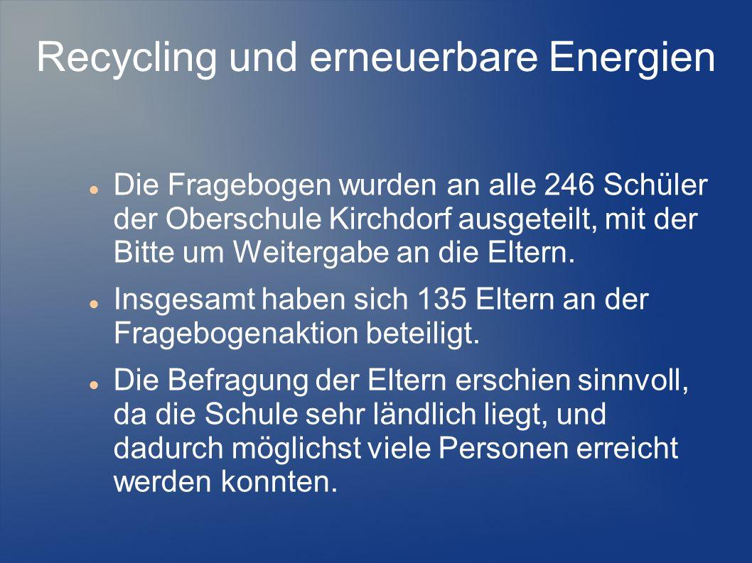 Recycling und erneuerbare Energien Die Fragebogen wurden an alle 246 Schüler der Oberschule Kirchdorf ausgeteilt, mit der Bitte um Weitergabe an die Eltern.
