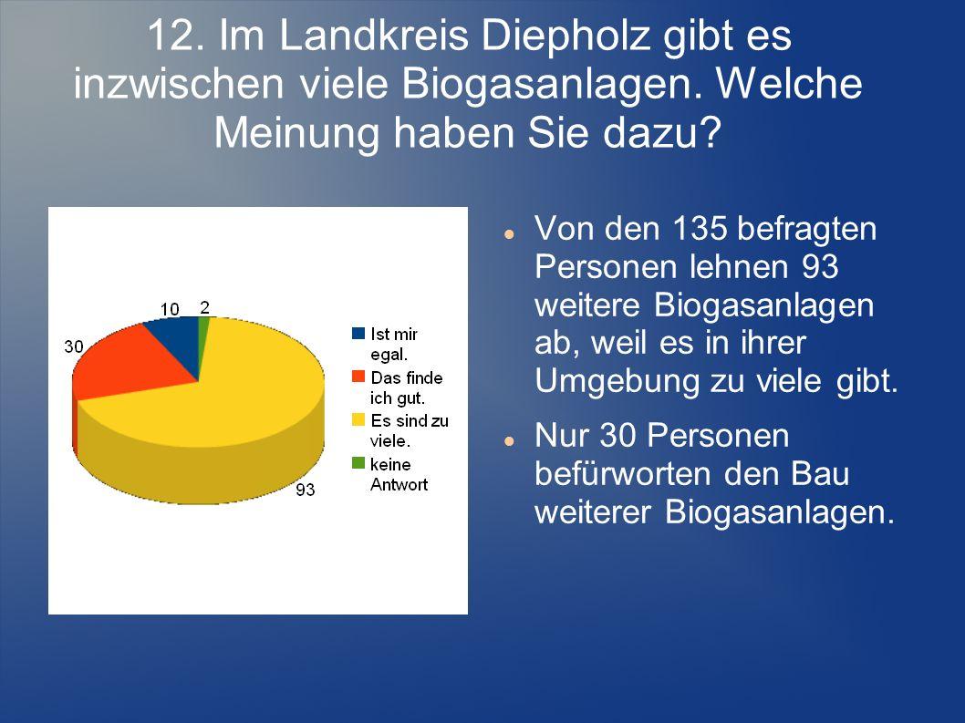 12. Im Landkreis Diepholz gibt es inzwischen viele Biogasanlagen.