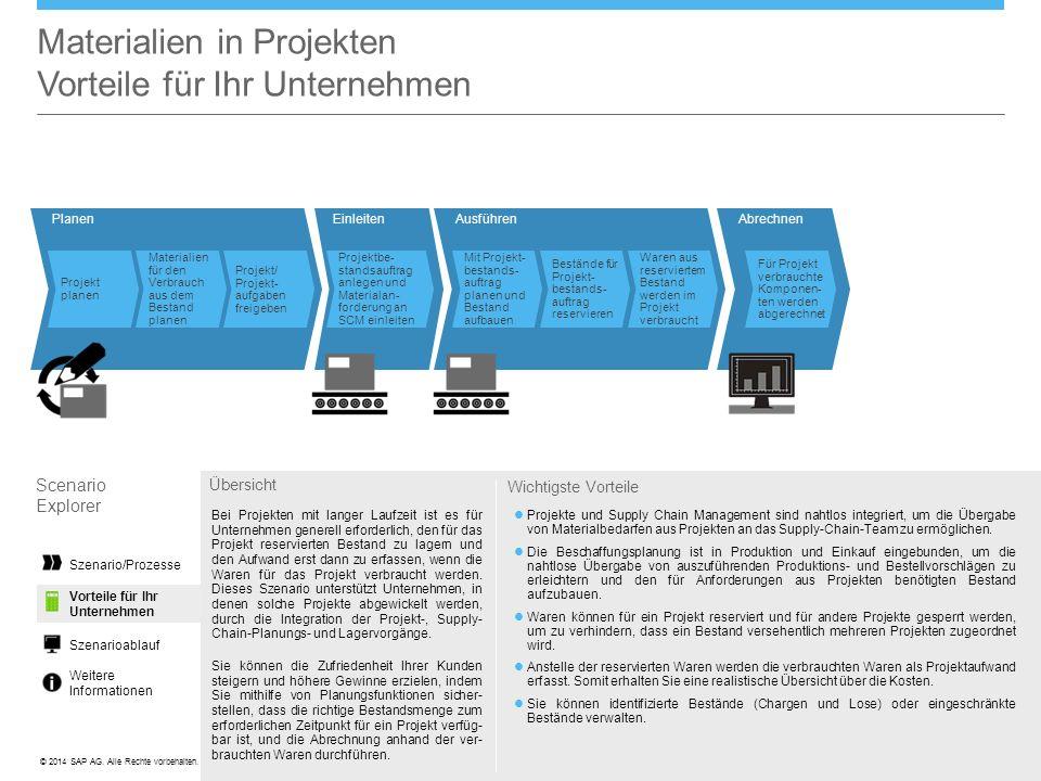©© 2014 SAP AG. Alle Rechte vorbehalten. Materialien in Projekten Vorteile für Ihr Unternehmen Scenario Explorer Vorteile für Ihr Unternehmen Szenario