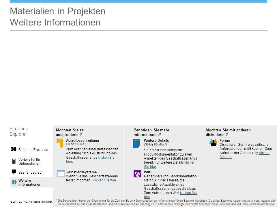 ©© 2014 SAP AG. Alle Rechte vorbehalten. Weitere Informationen Materialien in Projekten Weitere Informationen Scenario Explorer Vorteile für Ihr Unter