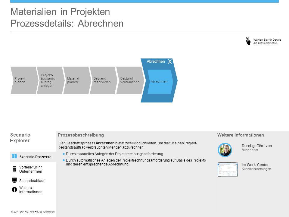 ©© 2014 SAP AG. Alle Rechte vorbehalten. Szenario/Prozesse Materialien in Projekten Prozessdetails: Abrechnen Prozessbeschreibung Der Geschäftsprozess