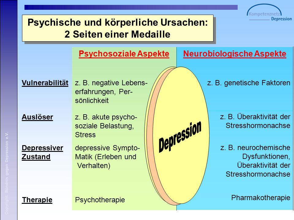 PsychotherapieTherapie depressive Sympto- Matik (Erleben und Verhalten) Depressiver Zustand z.