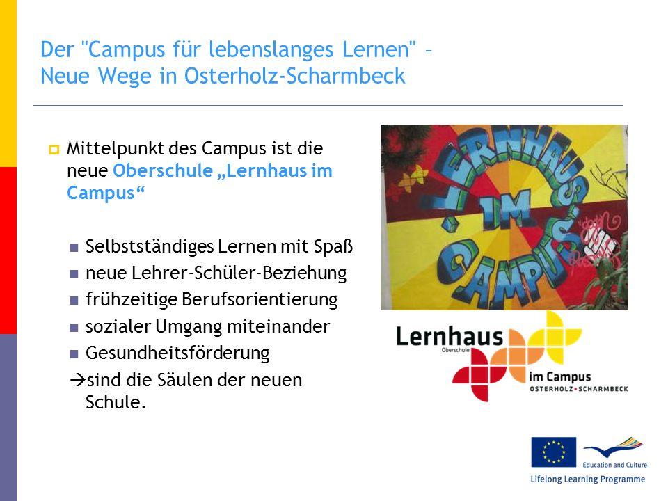 """ Comenius-Regio Projekt """"Selbstständiges Lernen in Lernlandschaften  Beginn August 2011, Ende Juli 2013  Umsetzung des Projekts in Kooperation mit der Partnerkommune Bürglen (Schweiz) dort Konzept seit 2006 erfolgreich erprobt  Erfahrungsaustausch, Fortbildung von Lehrern, Schulleitungen und Mitarbeitern im Umgang mit diesem Konzept  Partnerschulen: """"Lernhaus im Campus in Osterholz-Scharmbeck (DL) und """"Sekundarschule Bürglen (Schweiz) Projekt """"Lernlandschaften"""