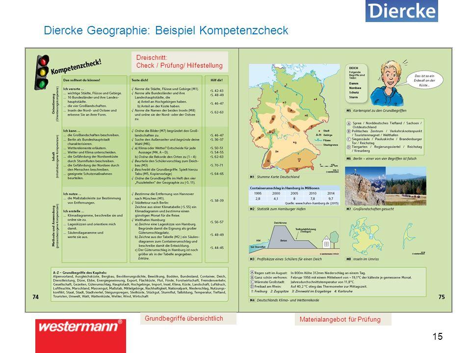 15 Diercke Geographie: Beispiel Kompetenzcheck Dreischritt: Check / Prüfung/ Hilfestellung Materialangebot für Prüfung Grundbegriffe übersichtlich
