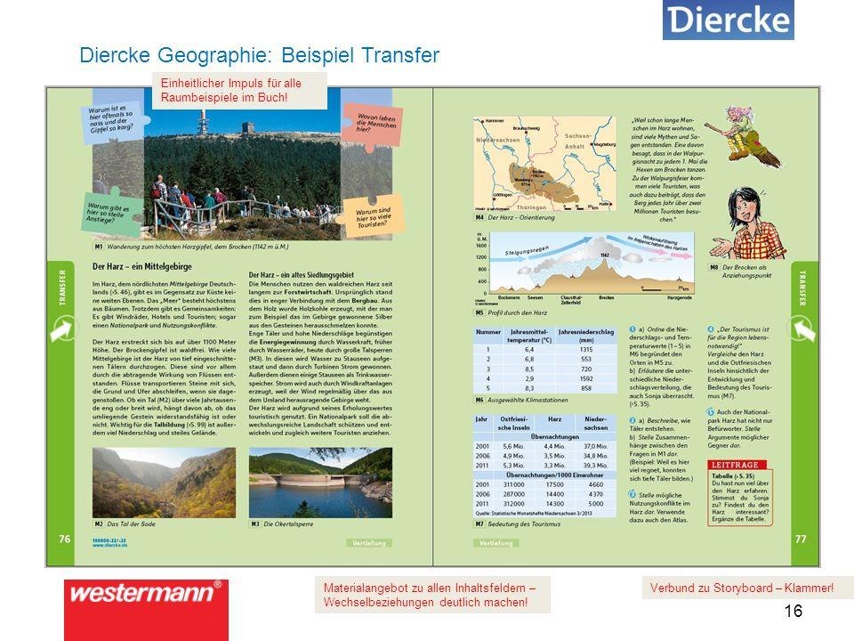 16 Diercke Geographie: Beispiel Transfer Einheitlicher Impuls für alle Raumbeispiele im Buch.