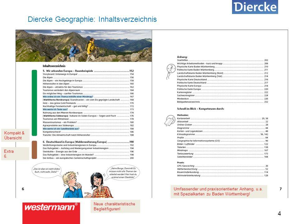 25 Diercke Geographie: Ein Blick auf den Produktkranz: USP`s/Stärken: Das Buch zum Atlas: Atlasanbindung durch Buch und Begleitmaterial – Medienverbund.