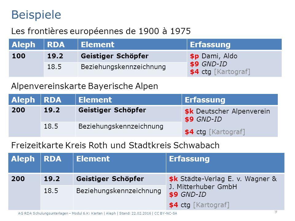AG RDA Schulungsunterlagen – Modul 6.K: Karten | Aleph | Stand: 22.02.2016 | CC BY-NC-SA 9 Les frontières européennes de 1900 à 1975 Beispiele Alpenve