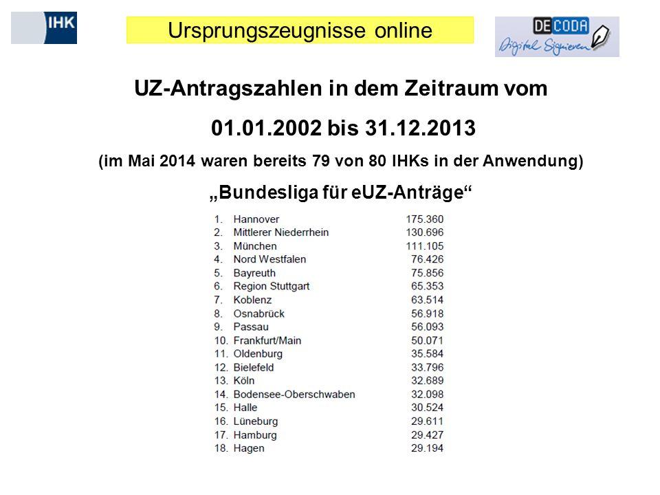 """Ursprungszeugnisse online UZ-Antragszahlen in dem Zeitraum vom 01.01.2002 bis 31.12.2013 (im Mai 2014 waren bereits 79 von 80 IHKs in der Anwendung) """""""