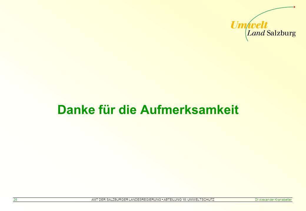 AMT DER SALZBURGER LANDESREGIERUNG ABTEILUNG 16: UMWELTSCHUTZ 26DI Alexander Kranabetter Danke für die Aufmerksamkeit