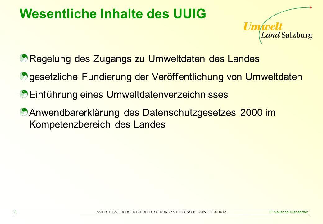 AMT DER SALZBURGER LANDESREGIERUNG ABTEILUNG 16: UMWELTSCHUTZ 24DI Alexander Kranabetter Gefahrenzonen Lawinen Wildbach Vorbehaltsbereiche