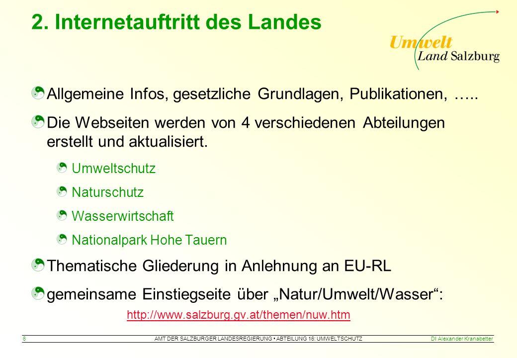 AMT DER SALZBURGER LANDESREGIERUNG ABTEILUNG 16: UMWELTSCHUTZ 7DI Alexander Kranabetter 3.