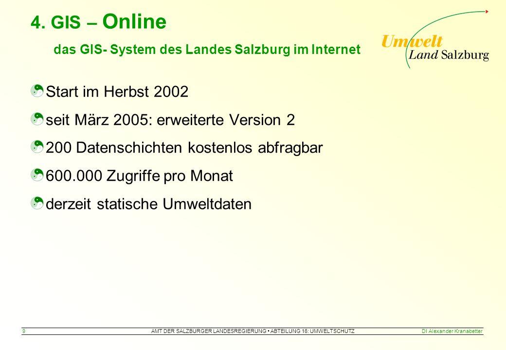 AMT DER SALZBURGER LANDESREGIERUNG ABTEILUNG 16: UMWELTSCHUTZ 9DI Alexander Kranabetter 4.