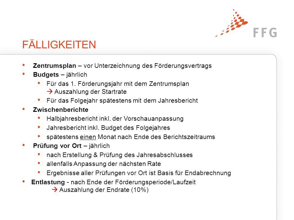 FÄLLIGKEITEN Zentrumsplan – vor Unterzeichnung des Förderungsvertrags Budgets – jährlich Für das 1.