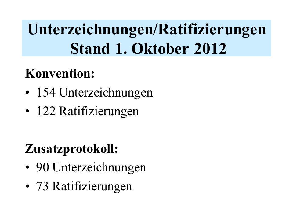 Unterzeichnungen/Ratifizierungen Stand 1. Oktober 2012 Konvention: 154 Unterzeichnungen 122 Ratifizierungen Zusatzprotokoll: 90 Unterzeichnungen 73 Ra