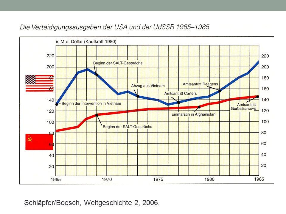 Schläpfer/Boesch, Weltgeschichte 2, 2006.
