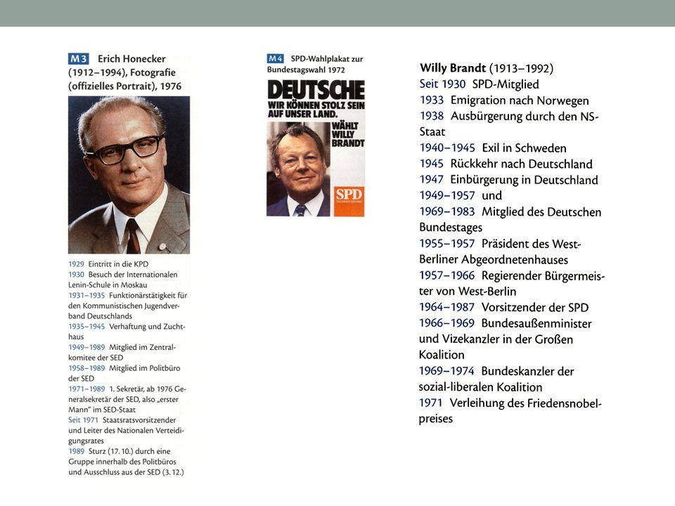 Ausblick Wandel und Umbruch in Osteuropa in den 1980er Jahren: was vollzog sich in den einzelnen Staaten?