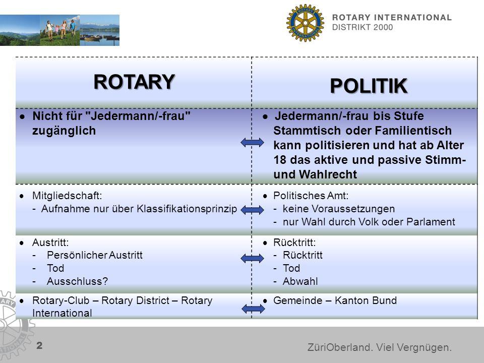 ZüriOberland.Viel Vergnügen. Braucht Rotary Politik.