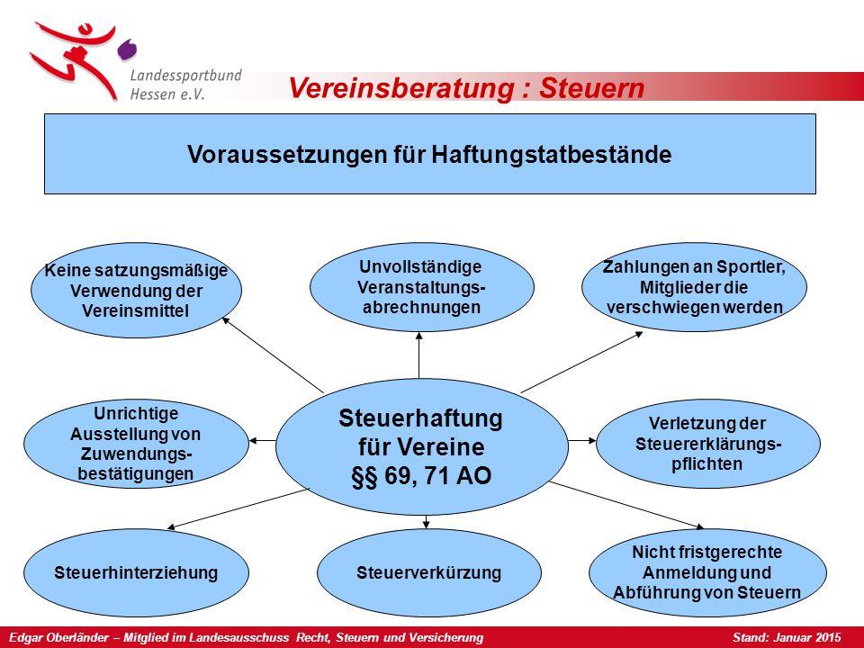 Edgar Oberländer – Mitglied im Landesausschuss Recht, Steuern und Versicherung Stand: Januar 2015 Vereinsberatung : Steuern Steuerhaftung für Vereine