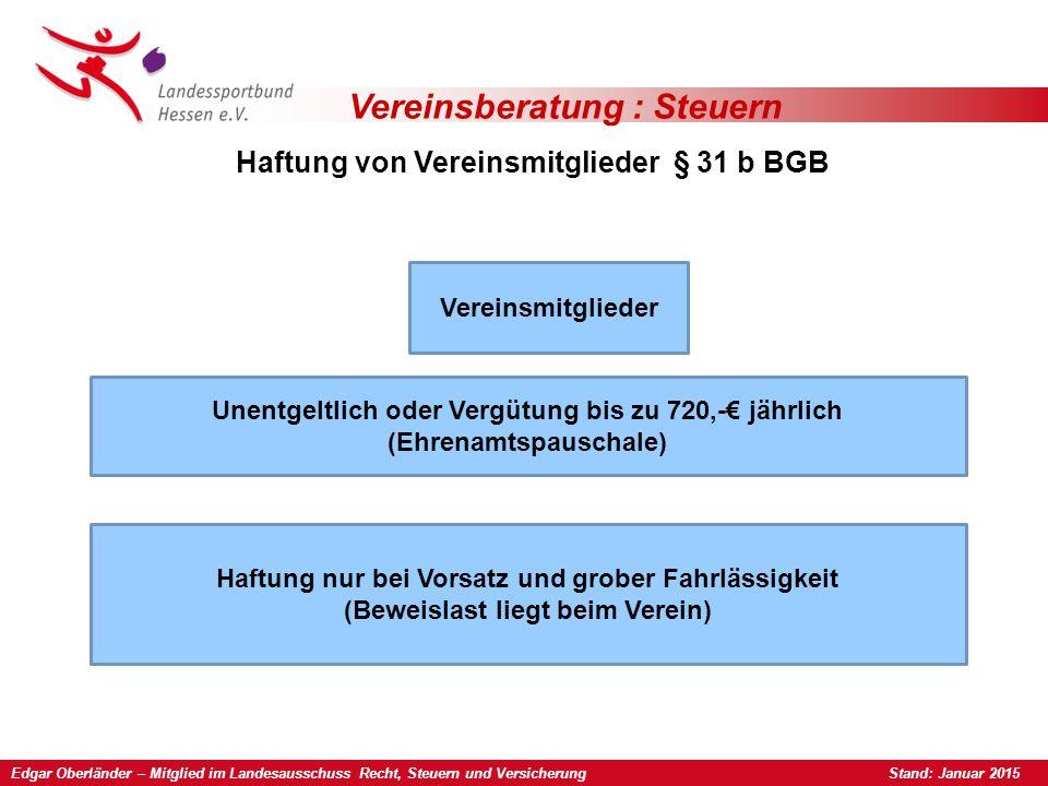 Edgar Oberländer – Mitglied im Landesausschuss Recht, Steuern und Versicherung Stand: Januar 2015 Vereinsberatung : Steuern Haftung von Vereinsmitglie