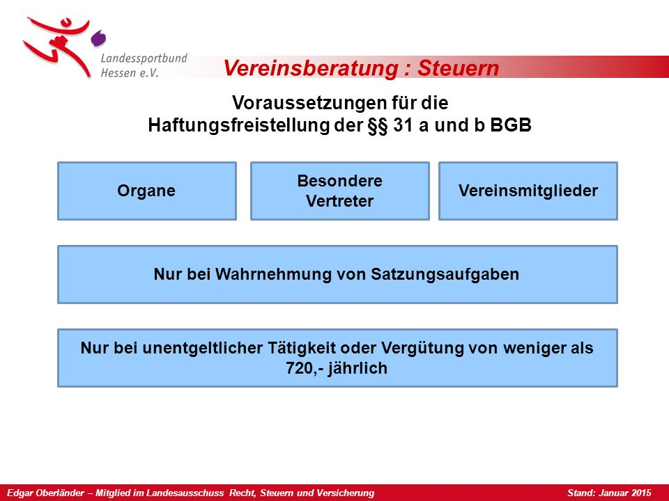 Edgar Oberländer – Mitglied im Landesausschuss Recht, Steuern und Versicherung Stand: Januar 2015 Vereinsberatung : Steuern Voraussetzungen für die Ha