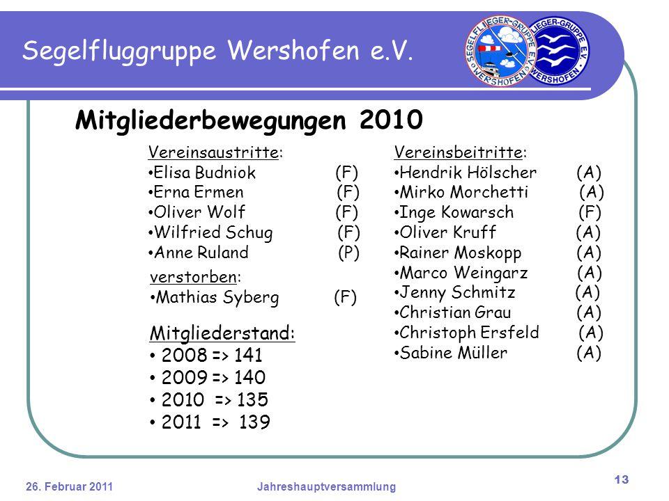 26. Februar 2011Jahreshauptversammlung 13 Segelfluggruppe Wershofen e.V.