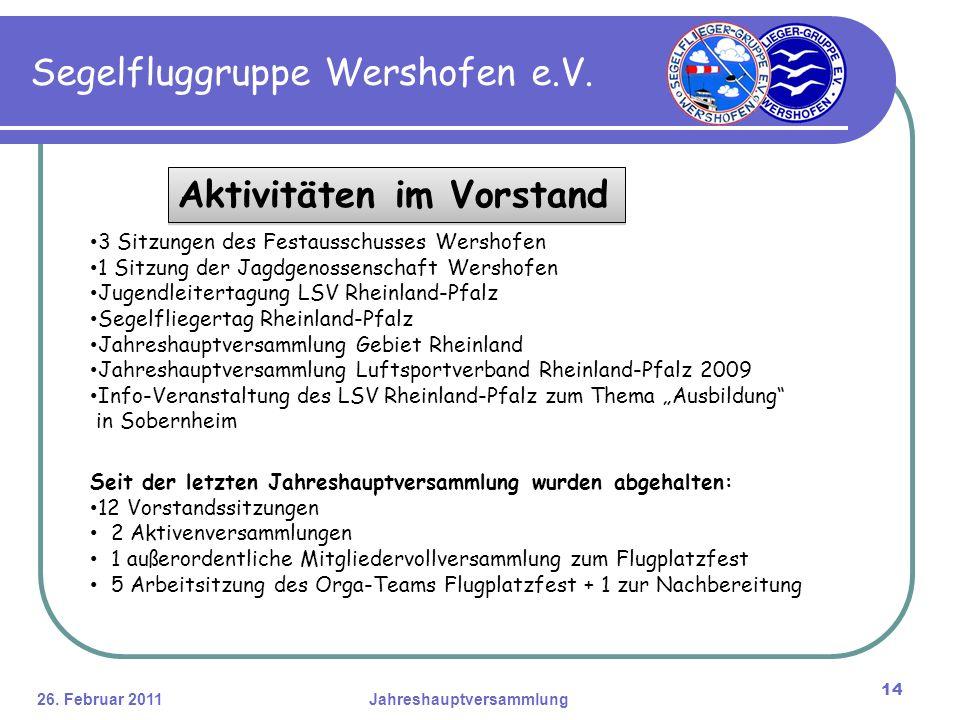 26. Februar 2011Jahreshauptversammlung 14 Segelfluggruppe Wershofen e.V.