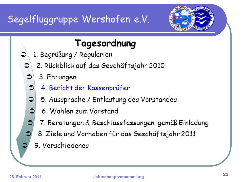 26. Februar 2011Jahreshauptversammlung 22 Segelfluggruppe Wershofen e.V.