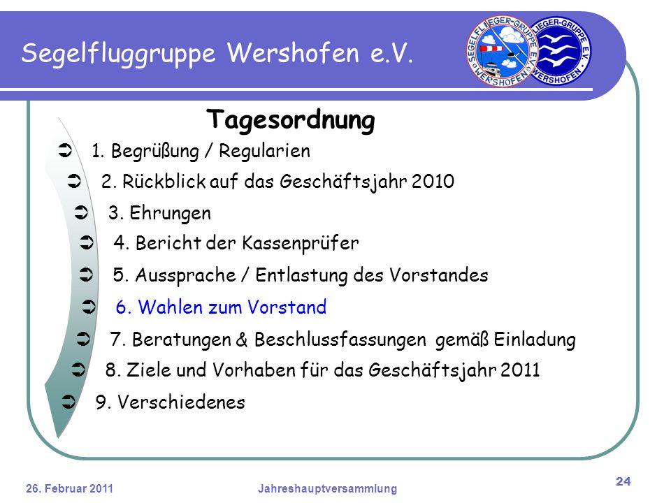 26. Februar 2011Jahreshauptversammlung 24 Segelfluggruppe Wershofen e.V.