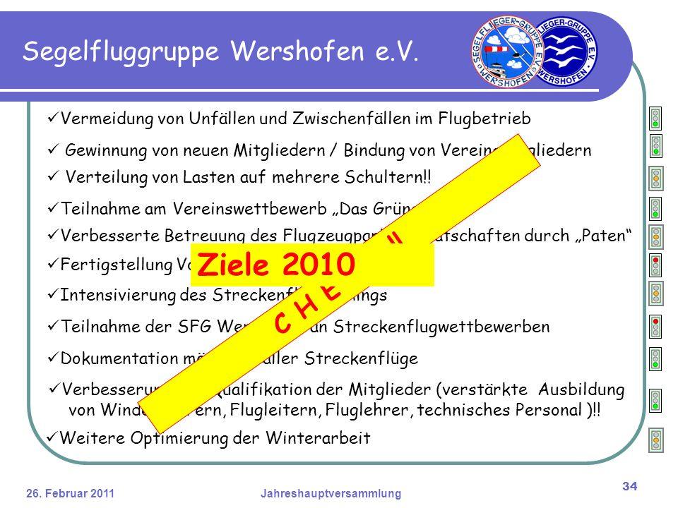 26. Februar 2011 Jahreshauptversammlung 34 Segelfluggruppe Wershofen e.V.
