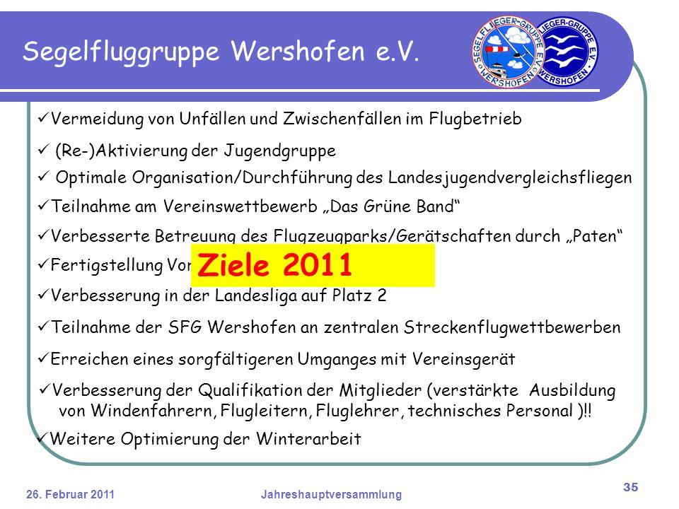 26. Februar 2011 Jahreshauptversammlung 35 Segelfluggruppe Wershofen e.V.