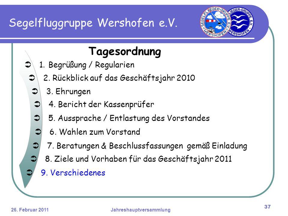 26. Februar 2011Jahreshauptversammlung 37 Segelfluggruppe Wershofen e.V.