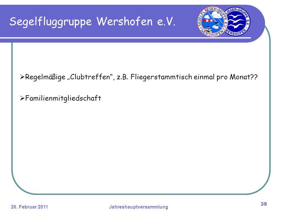 26. Februar 2011Jahreshauptversammlung 38 Segelfluggruppe Wershofen e.V.