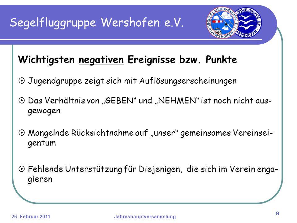 26. Februar 2011Jahreshauptversammlung 9 Segelfluggruppe Wershofen e.V.