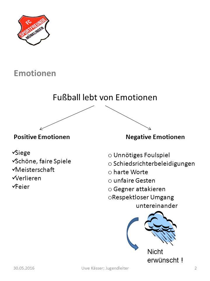 2Uwe Kässer; Jugendleiter30.05.2016 Fußball lebt von Emotionen Emotionen Positive EmotionenNegative Emotionen Siege Schöne, faire Spiele Meisterschaft