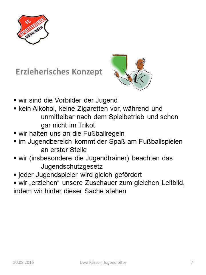 7Uwe Kässer; Jugendleiter30.05.2016 Erzieherisches Konzept  wir sind die Vorbilder der Jugend  kein Alkohol, keine Zigaretten vor, während und unmit