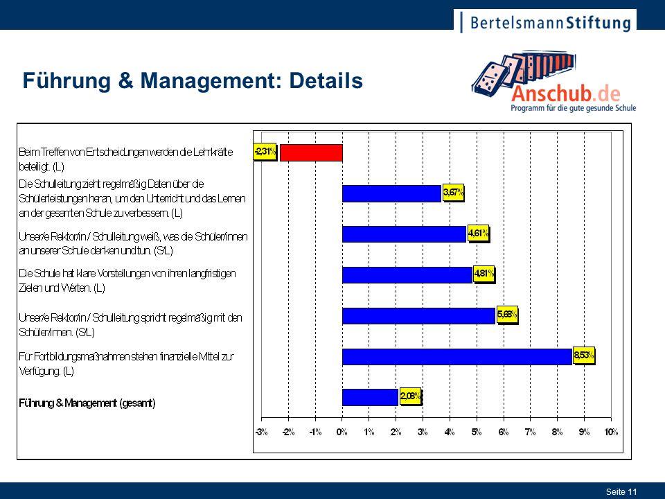 Seite 11 Führung & Management: Details