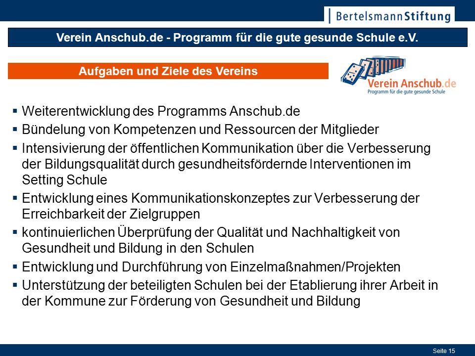 Seite 15 Aufgaben und Ziele des Vereins Verein Anschub.de - Programm für die gute gesunde Schule e.V.  Weiterentwicklung des Programms Anschub.de  B