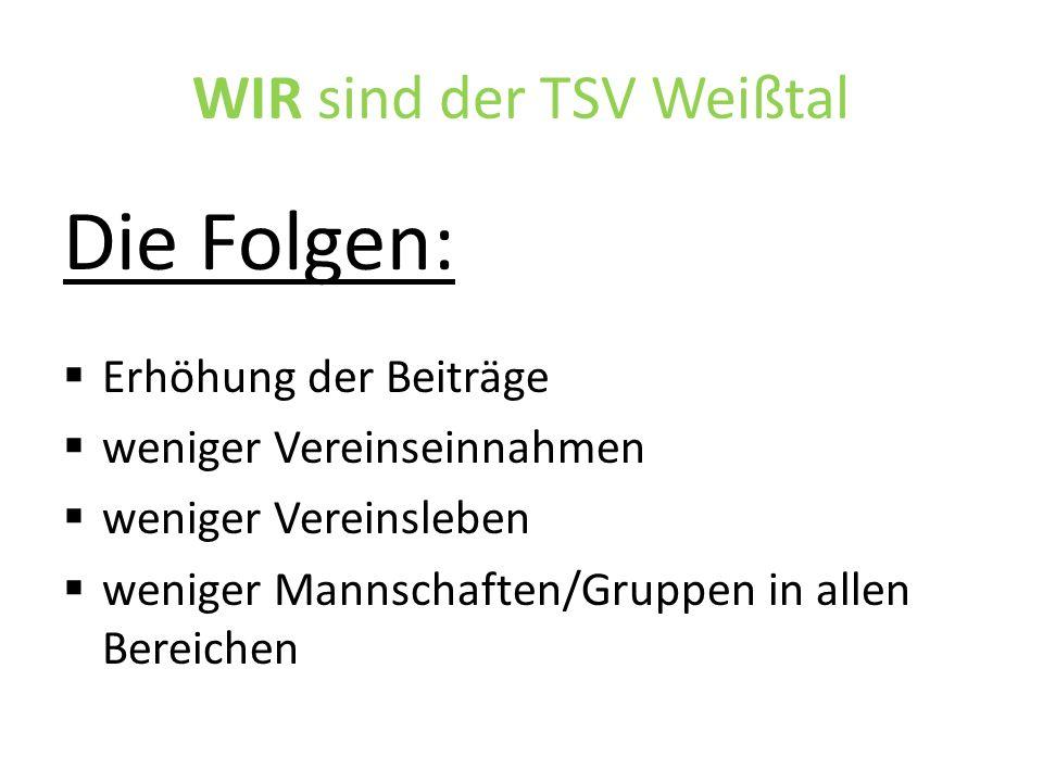 WIR sind der TSV Weißtal Die Folgen:  Erhöhung der Beiträge  weniger Vereinseinnahmen  weniger Vereinsleben  weniger Mannschaften/Gruppen in allen Bereichen