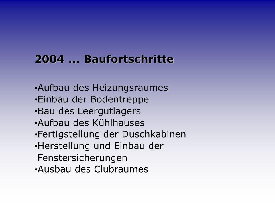 Am Saisonende 2003... Am Saisonende 2003... belegen die Teams des ASV folgende Plätze: Die Maidy Dogs I belegen Platz 7 in der 1. Bundesliga Nord Die