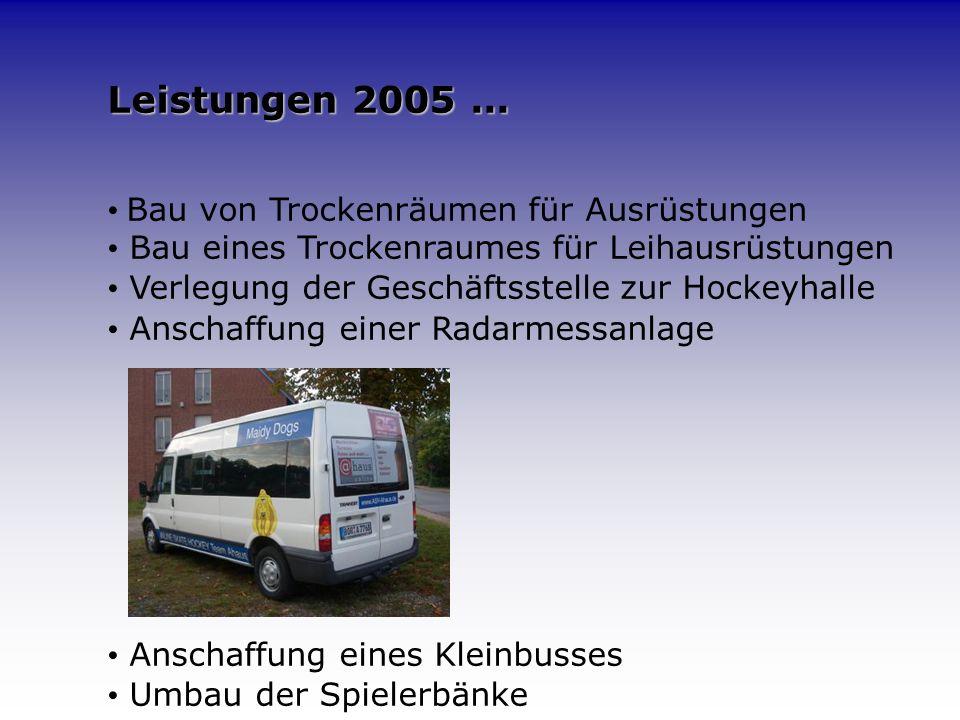Hightlights 2004... Jens Kemper wird Europa- meister als Torhüter des Juniorenational- teams Nochmal Jens: Ahauser Wahl zum Sportler des Jahres Joachi