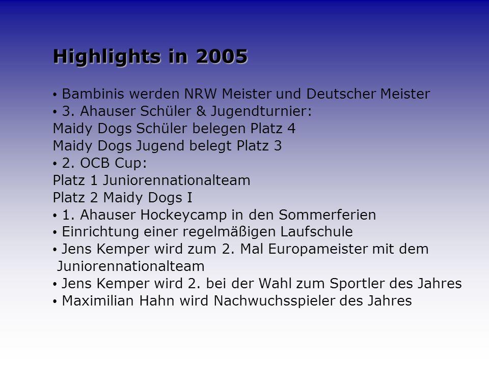 Spielbetrieb 2005 Erstmalig starten wir mit Teams in allen Altersgruppen: Die Maidy Dogs I belegen Platz 9 der 1. Bundesliga Nord und starten nach fün